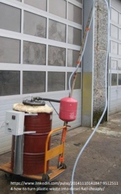 Die Plastik zu Diesel Destille via SeaDesigners.com