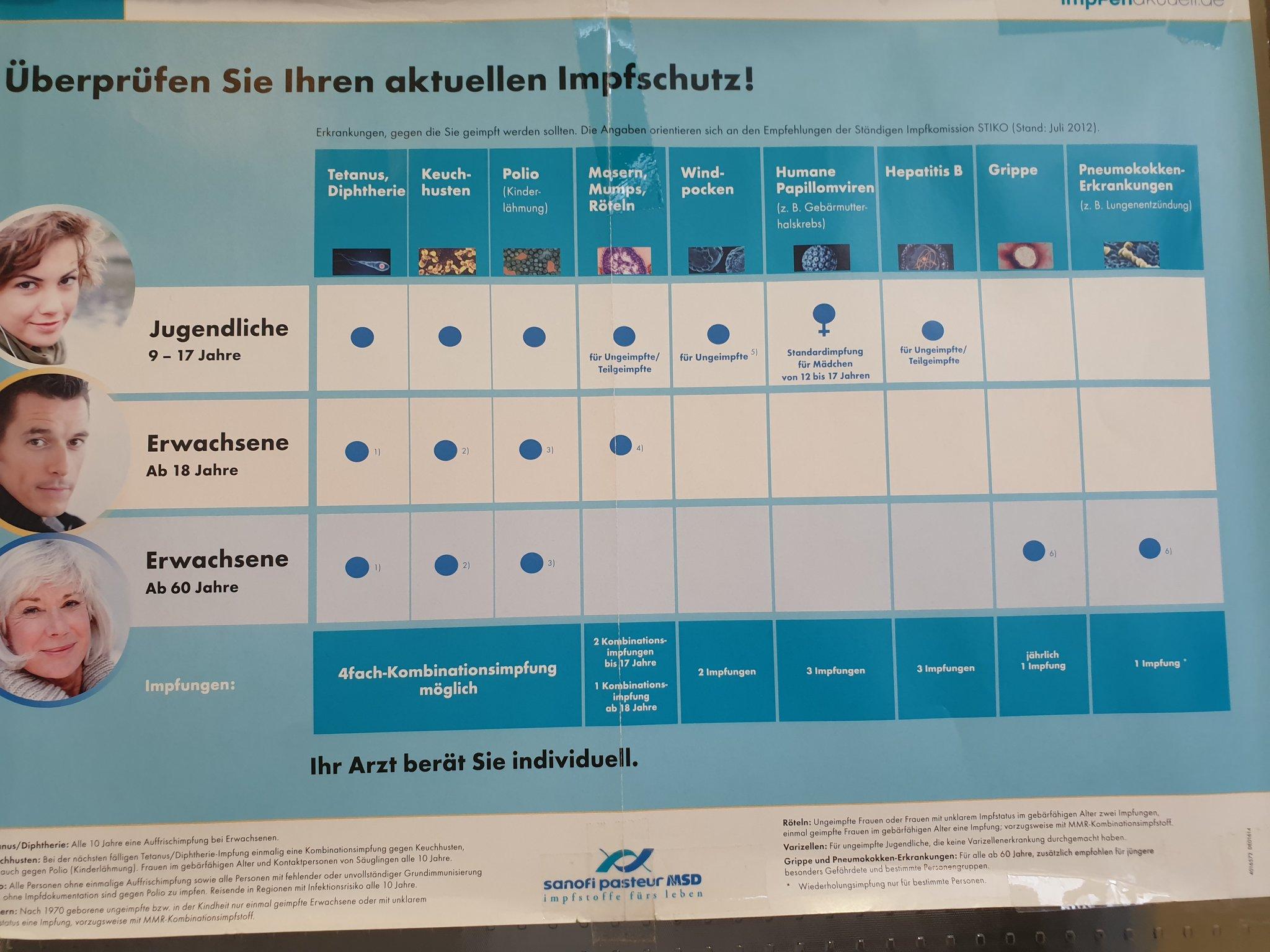 Deutschland Sucht Den Impfpass Coronavirus Warum Gesundheitsminister Jens Spahn Die Pneumokokken Impfung Empfiehlt Bochum