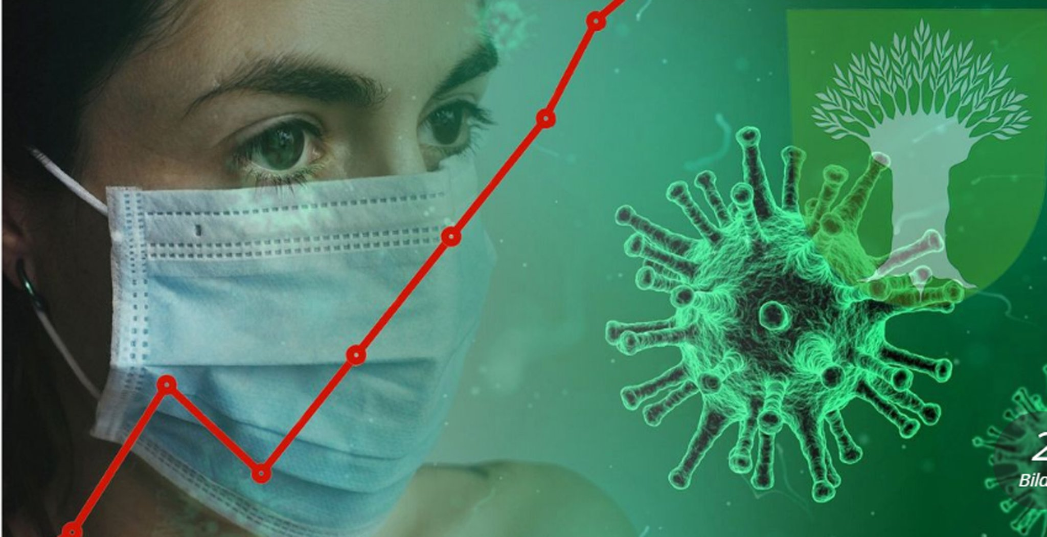 Coronavirus Kreis Wesel