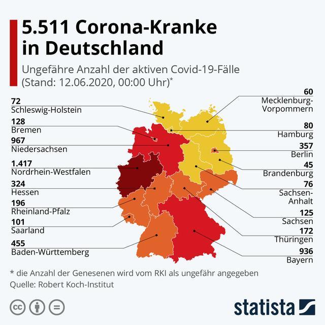 Coronazahlen Deutschland