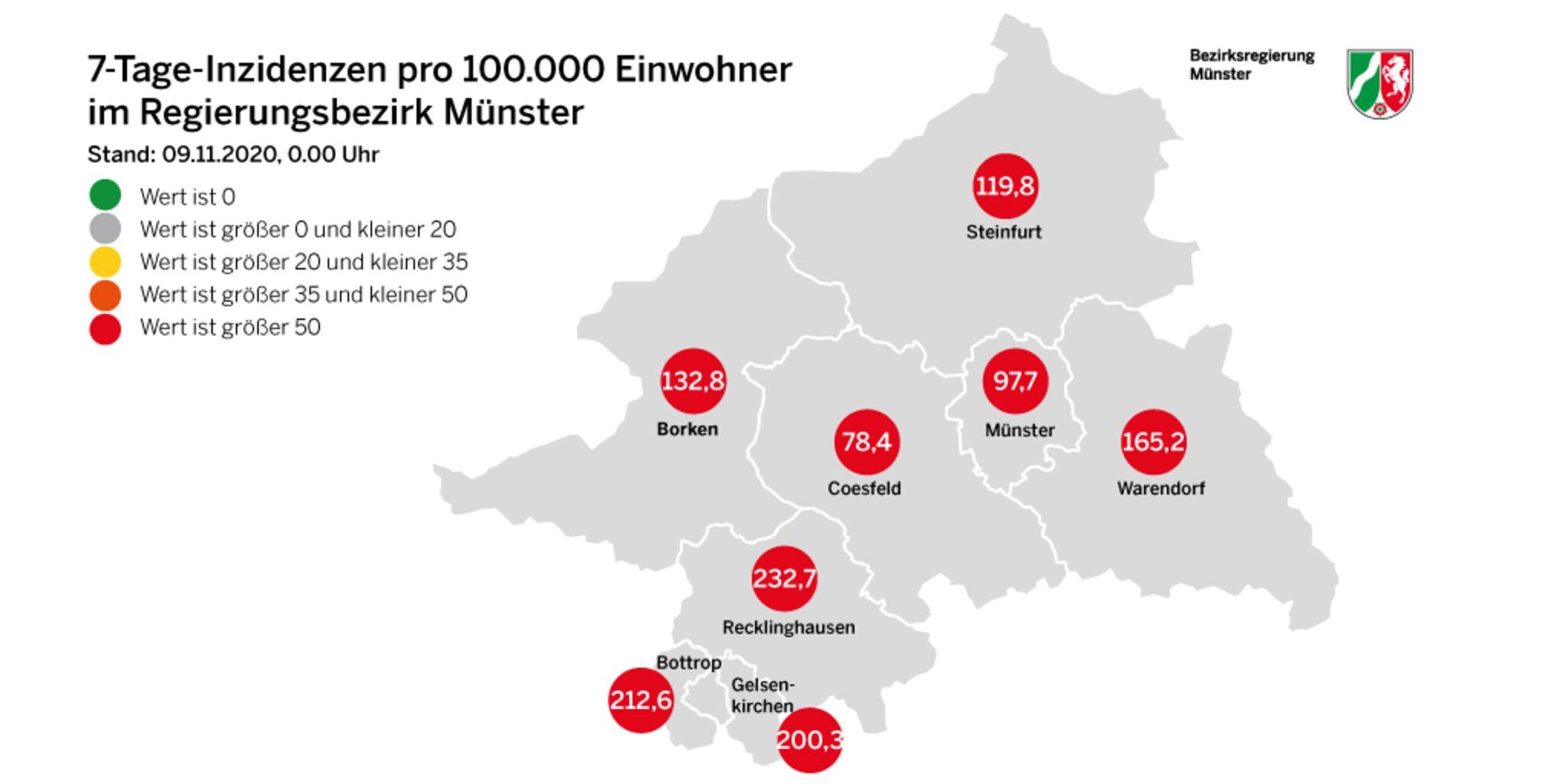 Corona Infizierte Münster