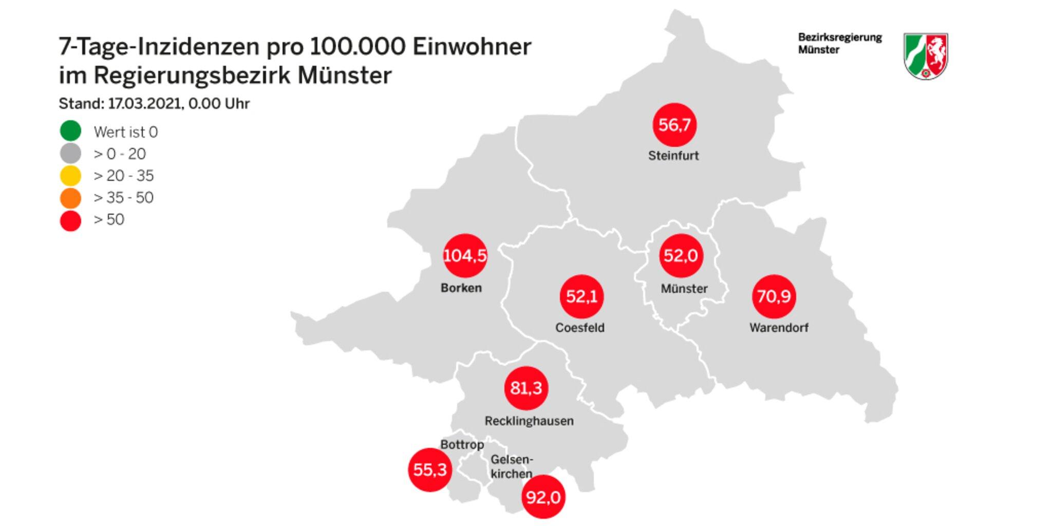 Münster Aktuell