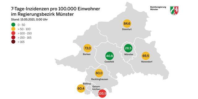Stadt Bei Recklinghausen 4 Buchst